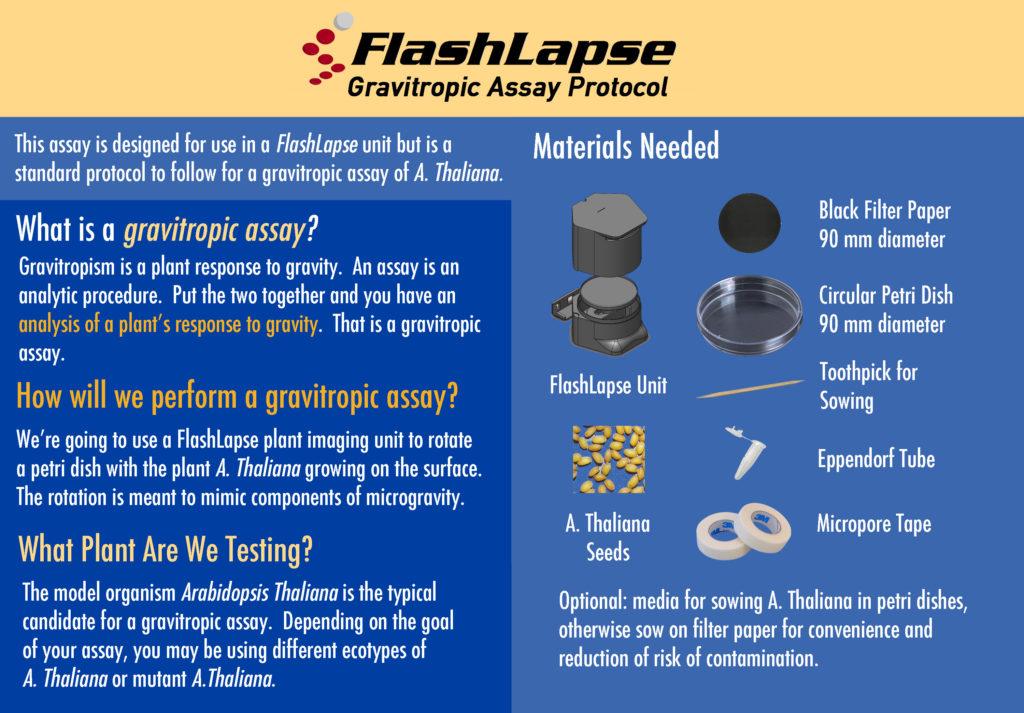 astrobotany flashlapse protocol